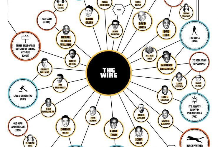 Wire 15 Web